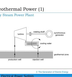 geothermal power 1 dry steam power plant [ 1024 x 768 Pixel ]