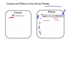 causes and effects of the roman roads [ 1024 x 1166 Pixel ]