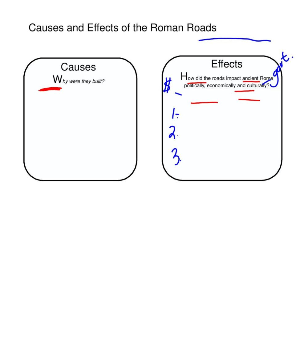 medium resolution of causes and effects of the roman roads