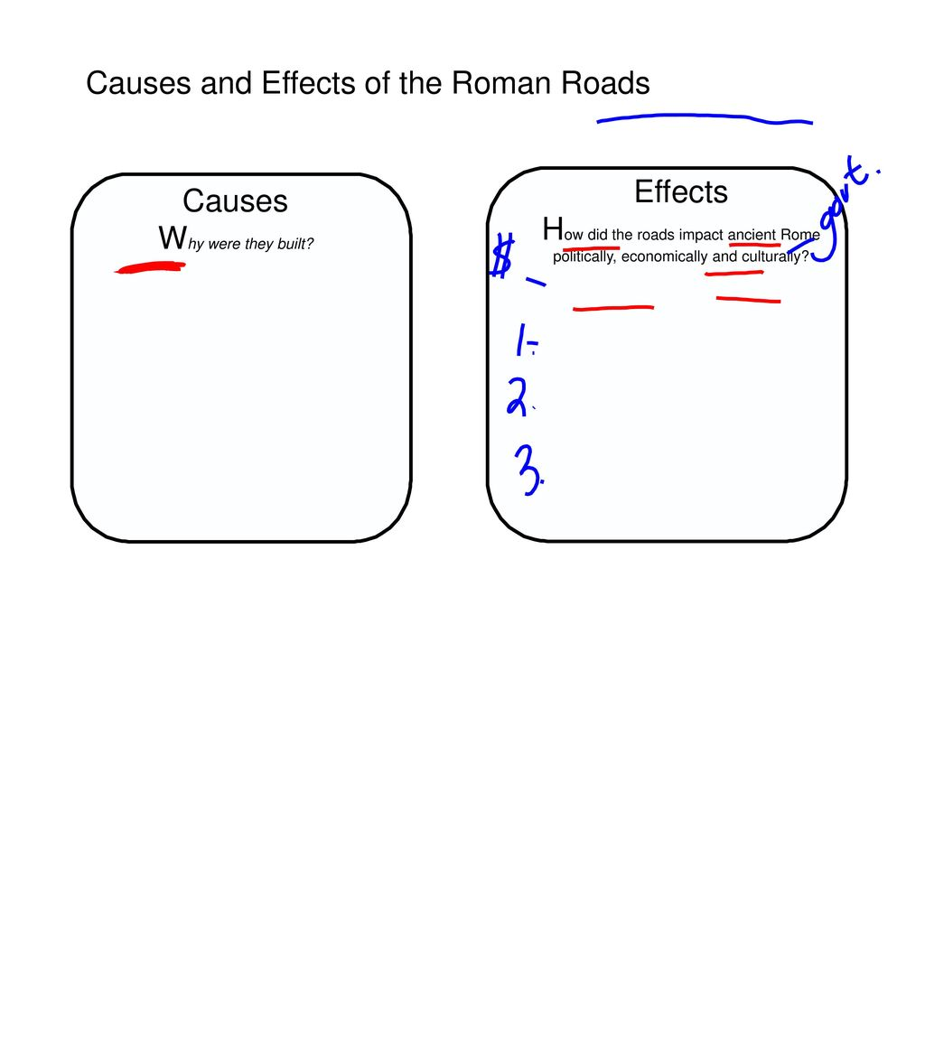 hight resolution of causes and effects of the roman roads