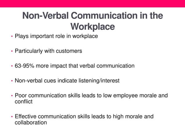 Nonverbal Communication In The Workplace – History of study