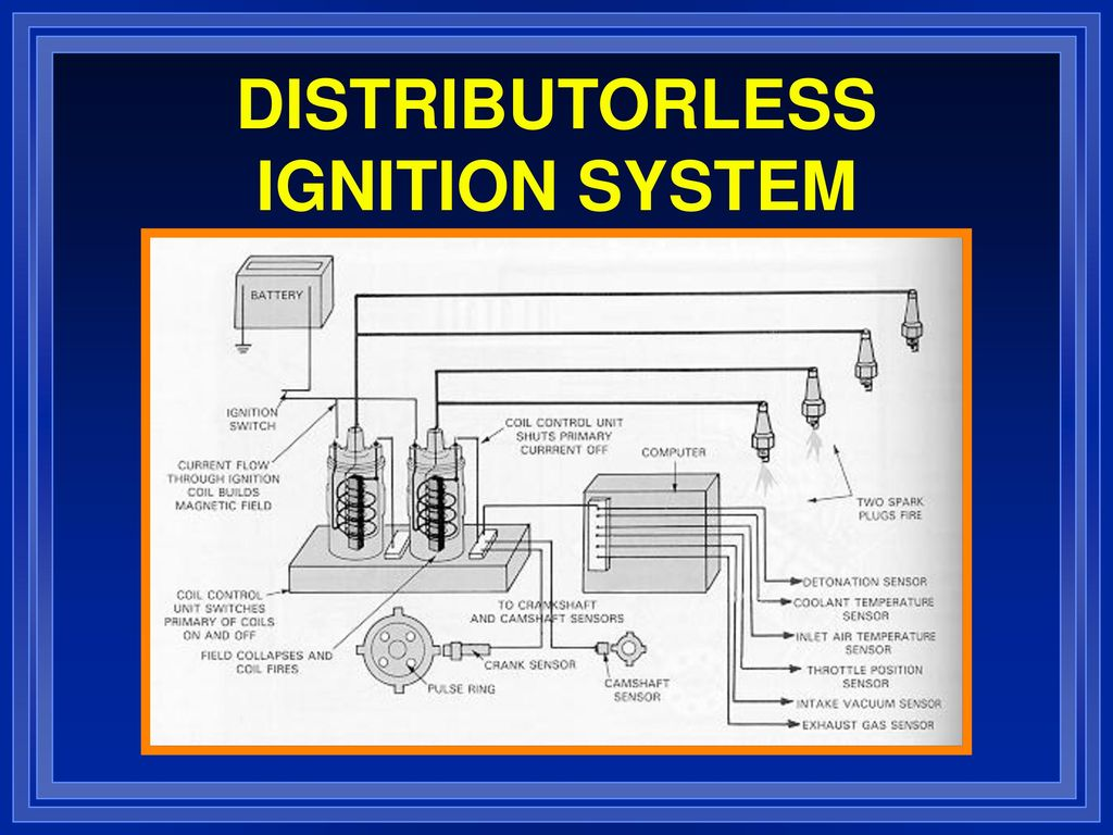 hight resolution of distributorless ignition wiring diagram wiring diagrams click mopar points ignition wiring diagram distributorless ignition wiring diagram