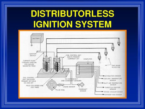 small resolution of distributorless ignition wiring diagram wiring diagrams click mopar points ignition wiring diagram distributorless ignition wiring diagram