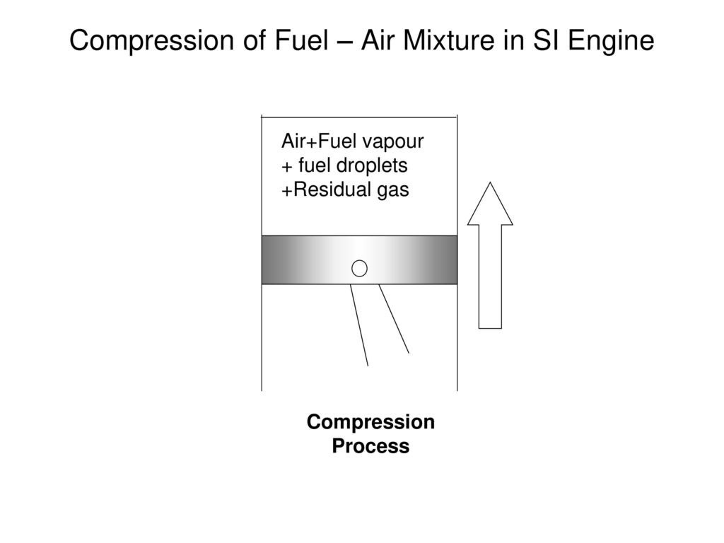hight resolution of compression of fuel air mixture in si engine