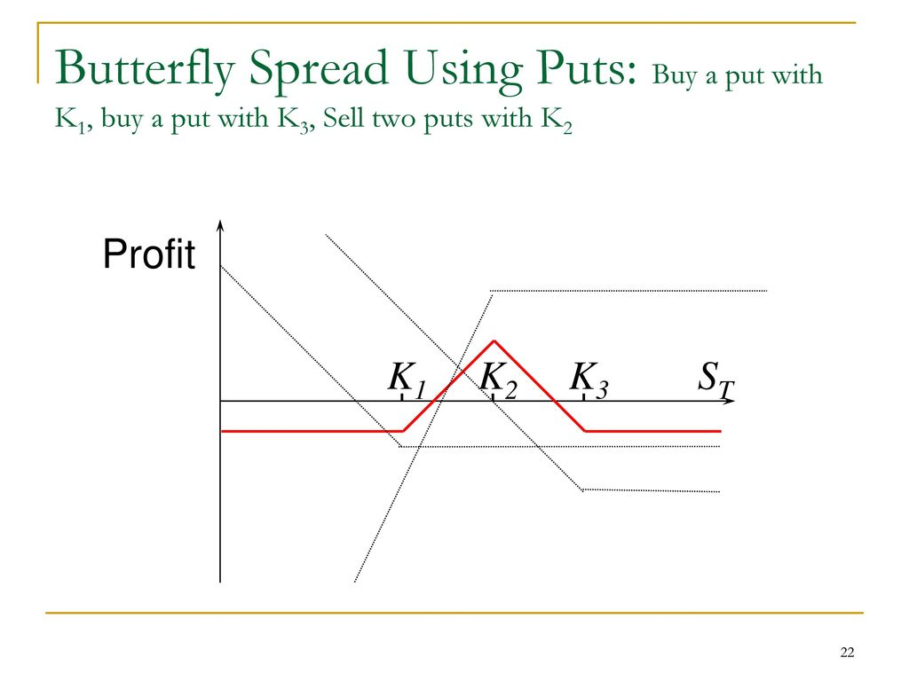 butterfly spread option payoff diagram 1969 john deere 140 wiring chapter 11 trading strategies ppt download using puts buy a put with k1 k3