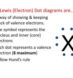 draw an orbital diagram for al ppt download dot diagram stats lewis electron dot [ 1024 x 768 Pixel ]