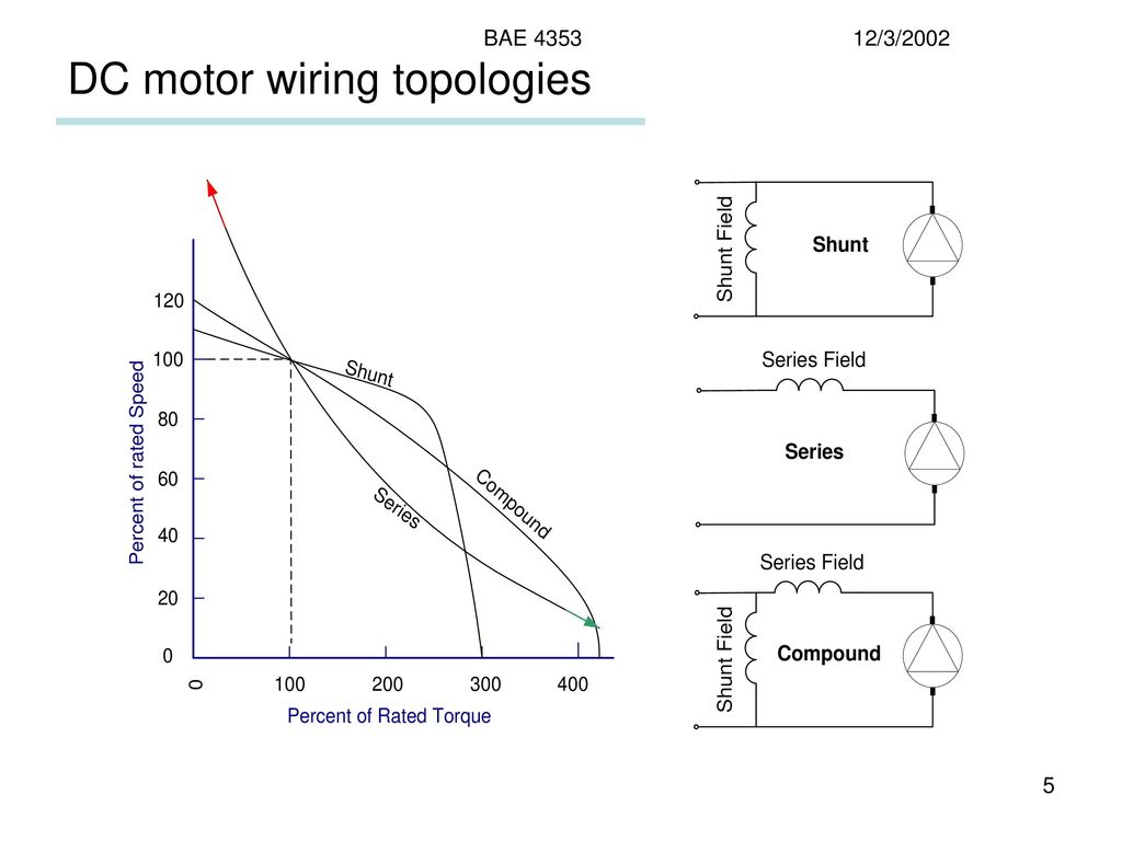 hight resolution of dc motor wiring topologies