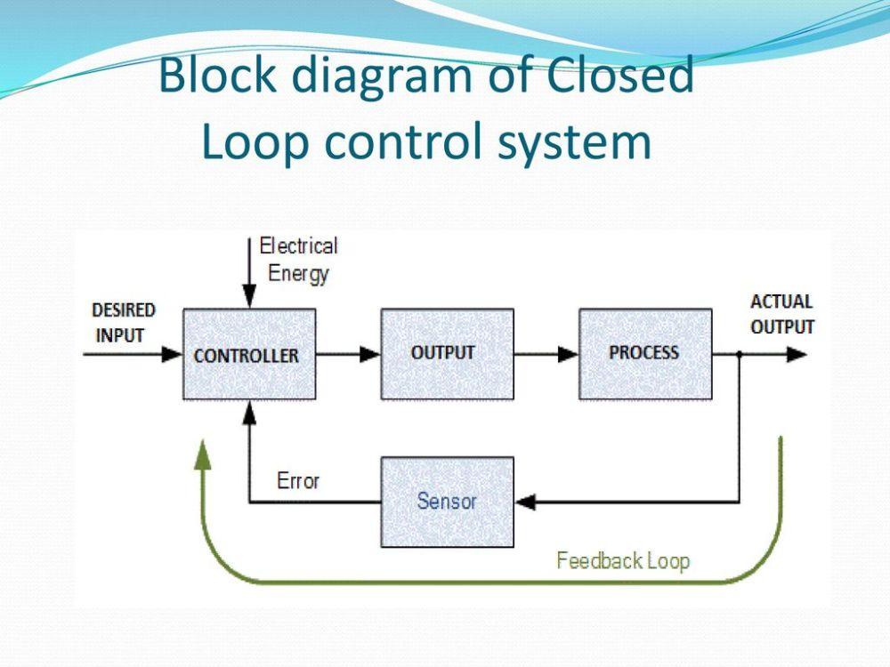 medium resolution of 16 block diagram