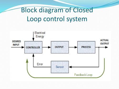 small resolution of 16 block diagram