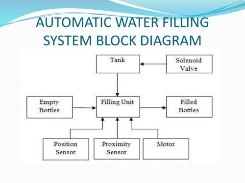 small resolution of 17 automatic water filling system block diagram