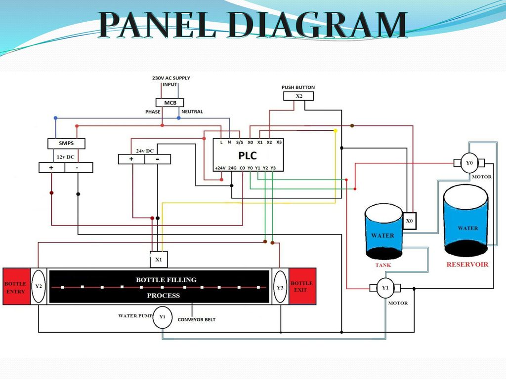 hight resolution of panel diagram