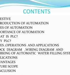 plc based automatic water filling system 2 contents objestive introduction  [ 1024 x 768 Pixel ]
