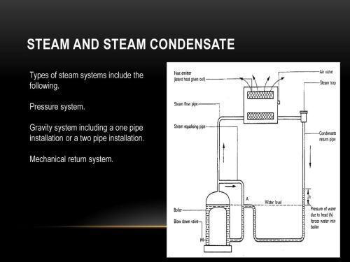 small resolution of 8 steam and steam condensate