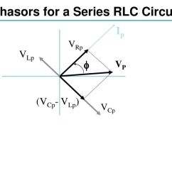phasors for a series rlc circuit [ 1024 x 768 Pixel ]