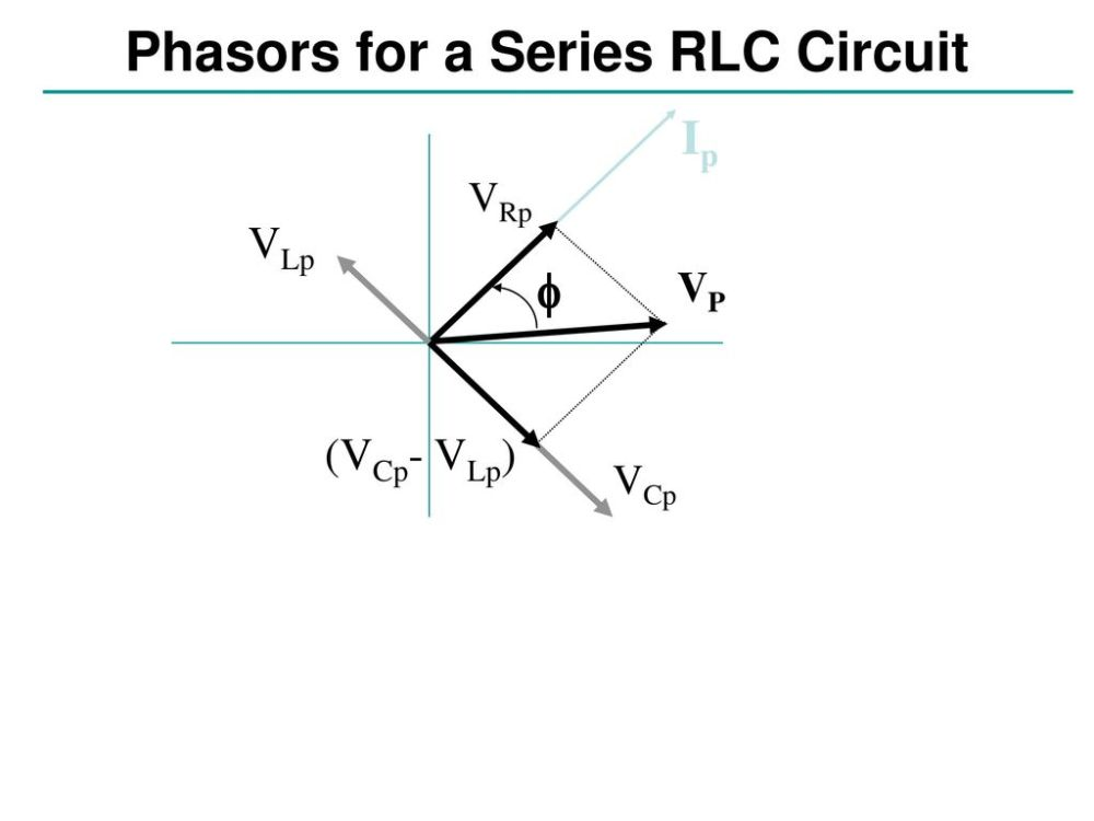 medium resolution of phasors for a series rlc circuit