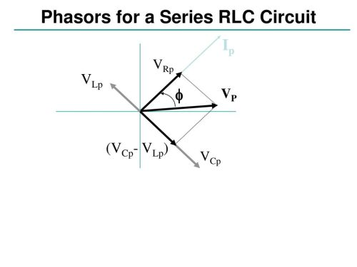 small resolution of phasors for a series rlc circuit