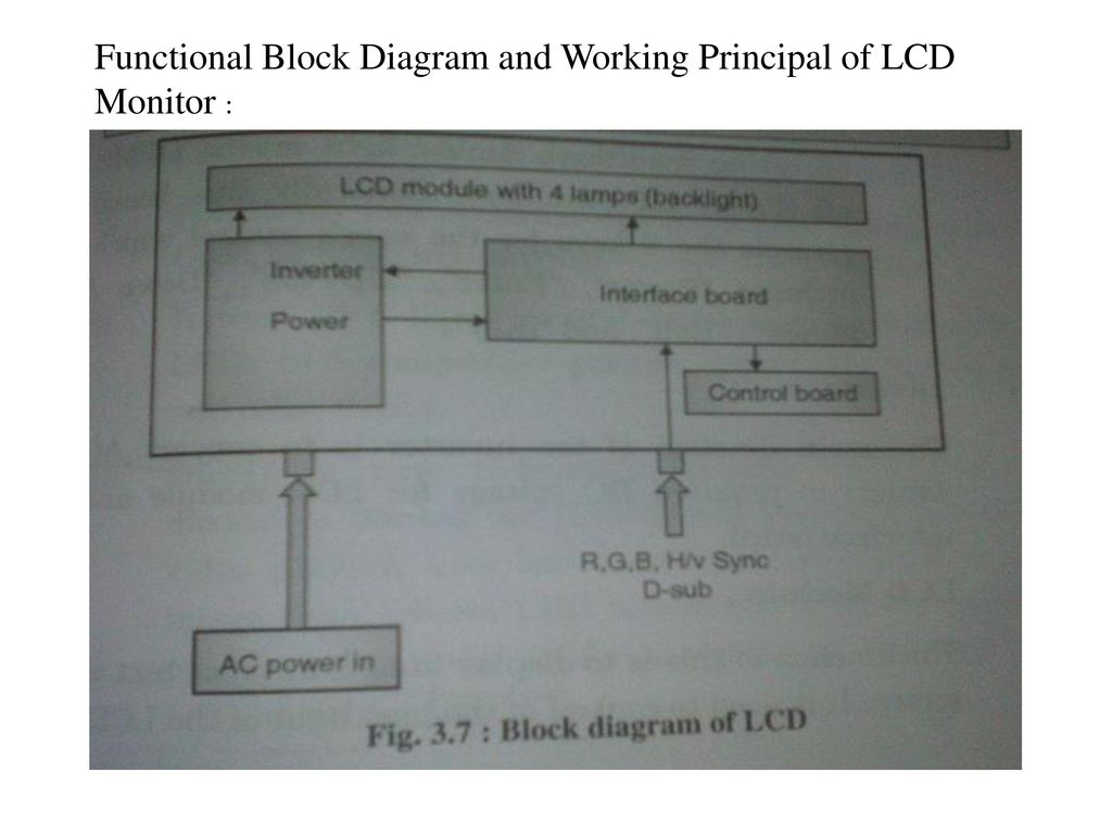 hight resolution of 4 functional block diagram and working