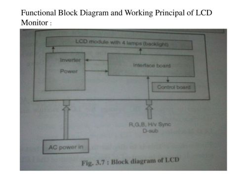 small resolution of 4 functional block diagram and working