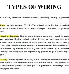 unit 5 electrical safety wiring introduction to power system rh slideplayer com types of wiring system pdf types of wiring diagrams [ 1024 x 768 Pixel ]