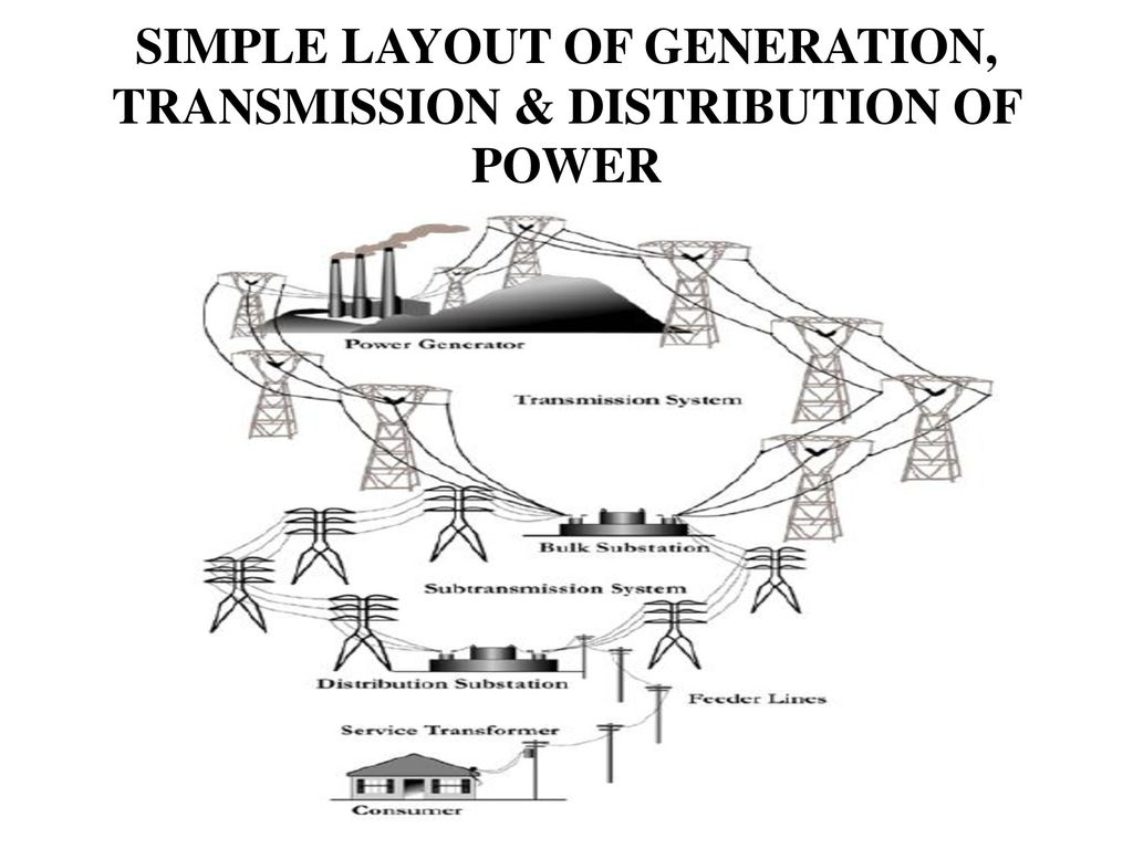 Unit 5 Electrical Safety Wiring Amp Introduction To Power System
