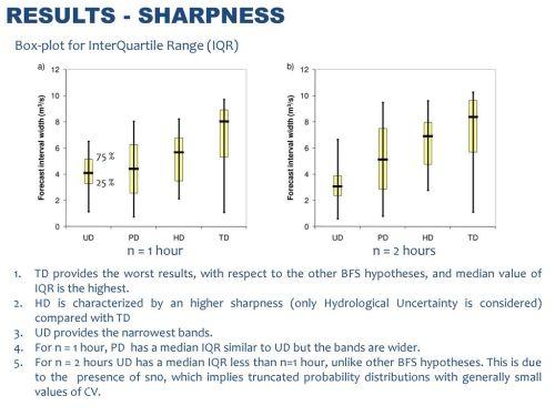 small resolution of diagrammi qq plots per a n 1 ora e b
