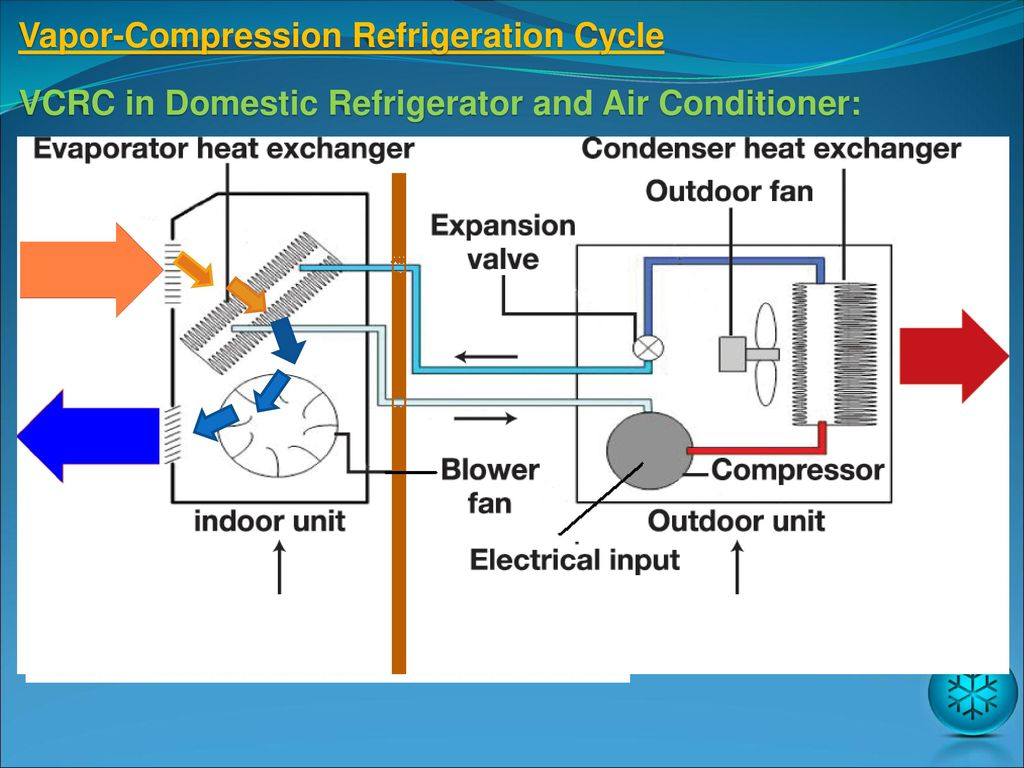 hight resolution of 25 vapor compression refrigeration cycle