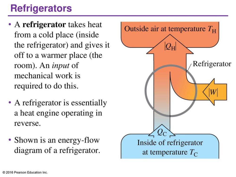 medium resolution of 12 refrigerators a refrigerator takes heat