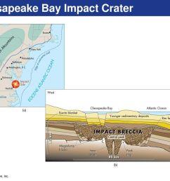 22 chesapeake bay impact crater [ 1024 x 768 Pixel ]