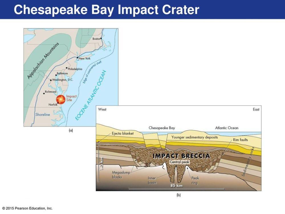 medium resolution of 22 chesapeake bay impact crater