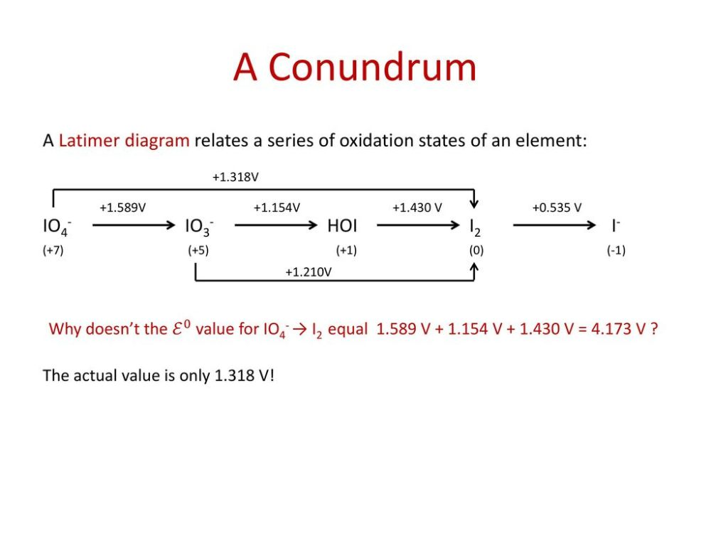 medium resolution of a conundrum a latimer diagram relates a series of oxidation states of an element io4