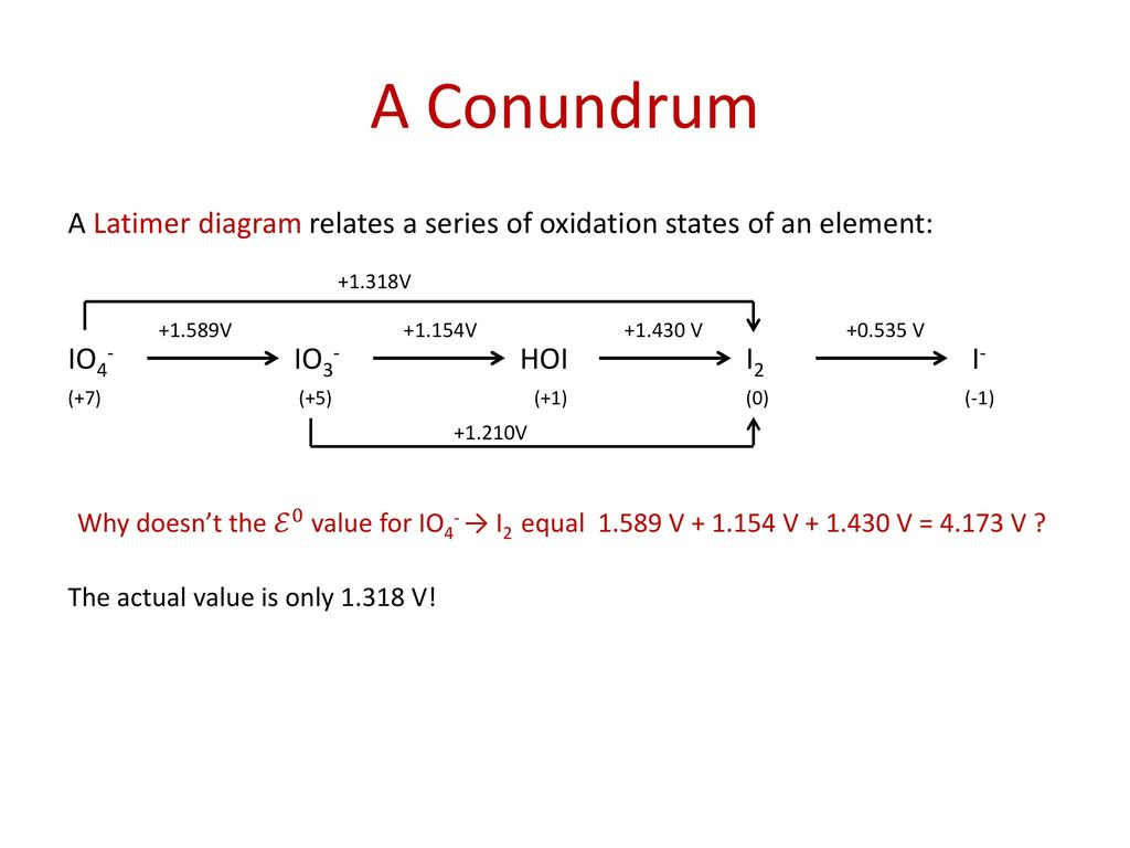 hight resolution of a conundrum a latimer diagram relates a series of oxidation states of an element io4
