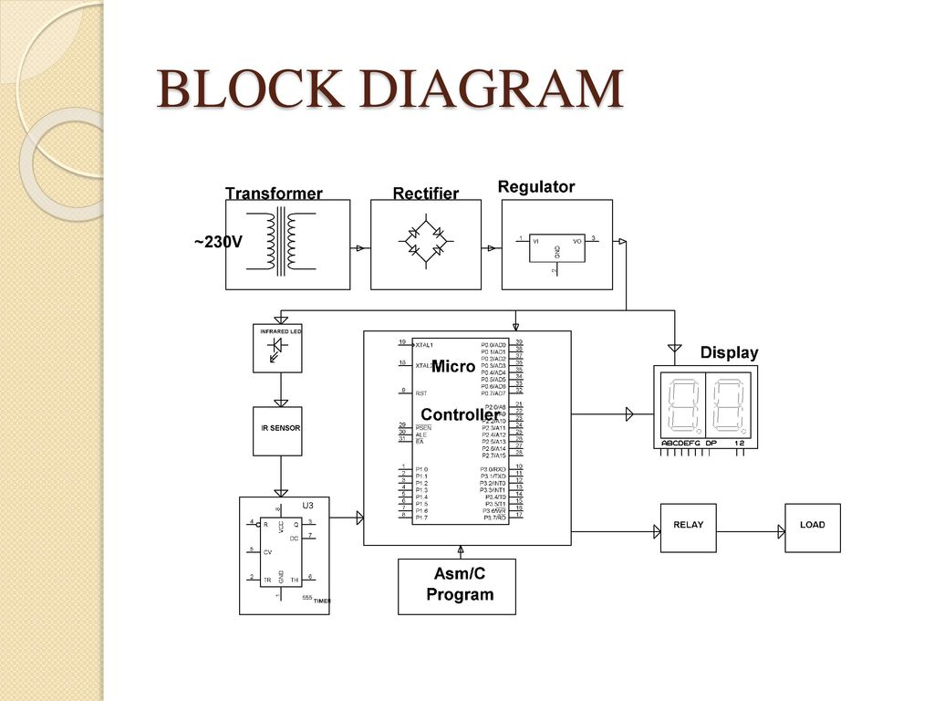 definition of wiring diagram daisy tunic optimum energy management system: - ppt download