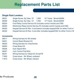 28 replacement parts list [ 1024 x 768 Pixel ]