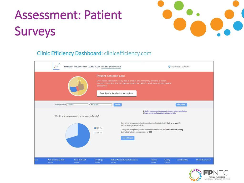 Assessment: Patient Surveys