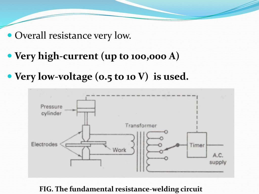 hight resolution of overall resistance very low very high current up to 100 000 a