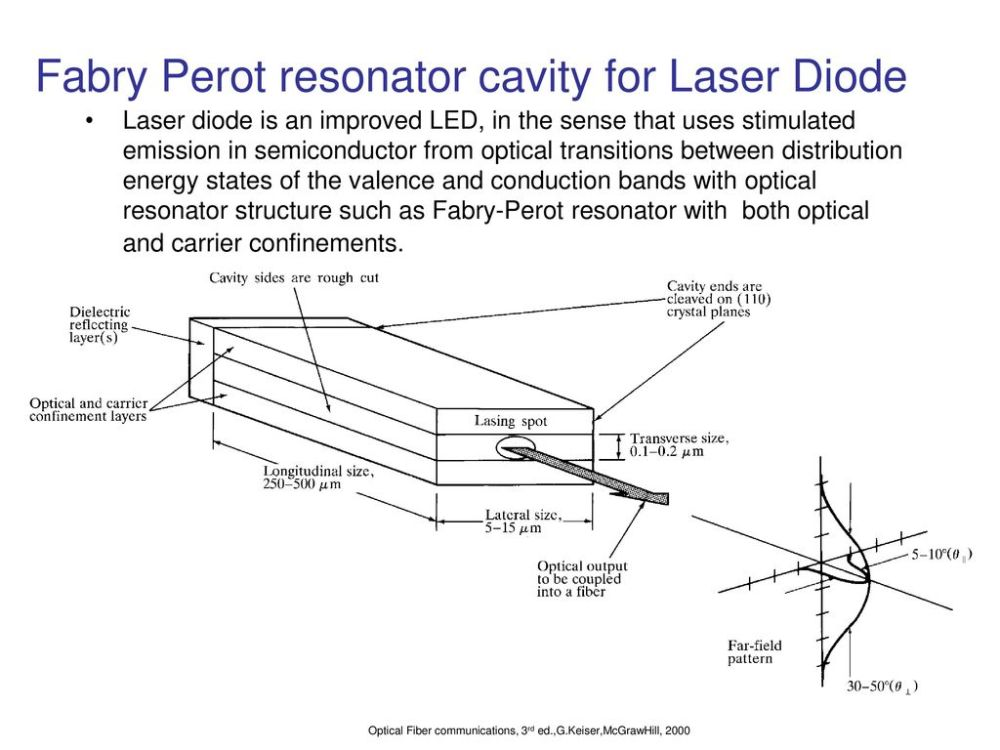medium resolution of fabry perot resonator cavity for laser diode