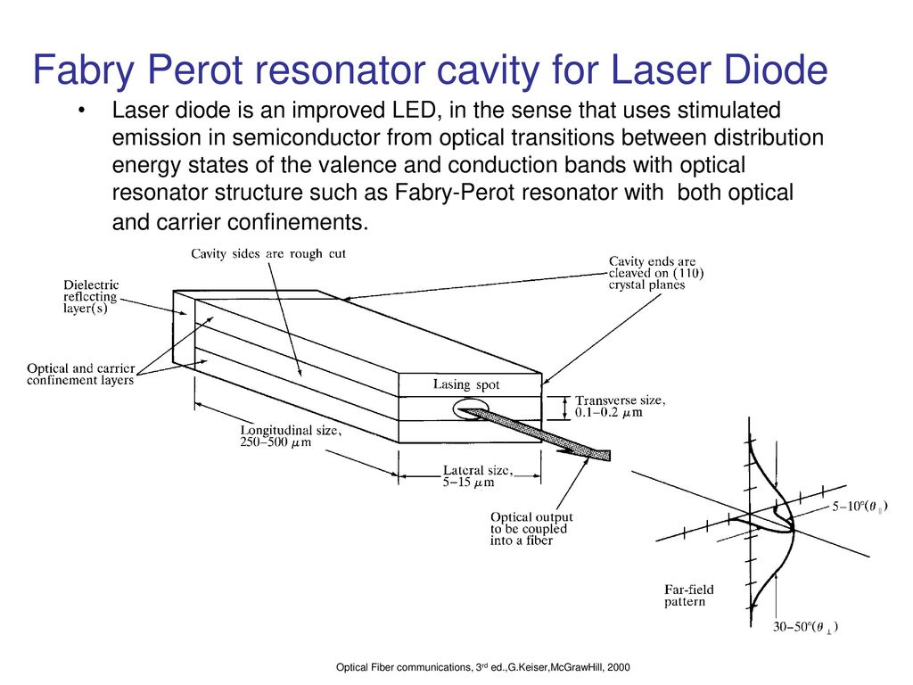 hight resolution of fabry perot resonator cavity for laser diode