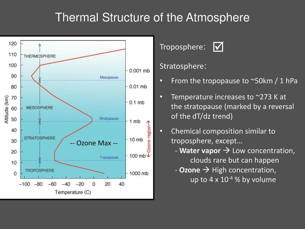 hight resolution of thermal structure of the atmosphere