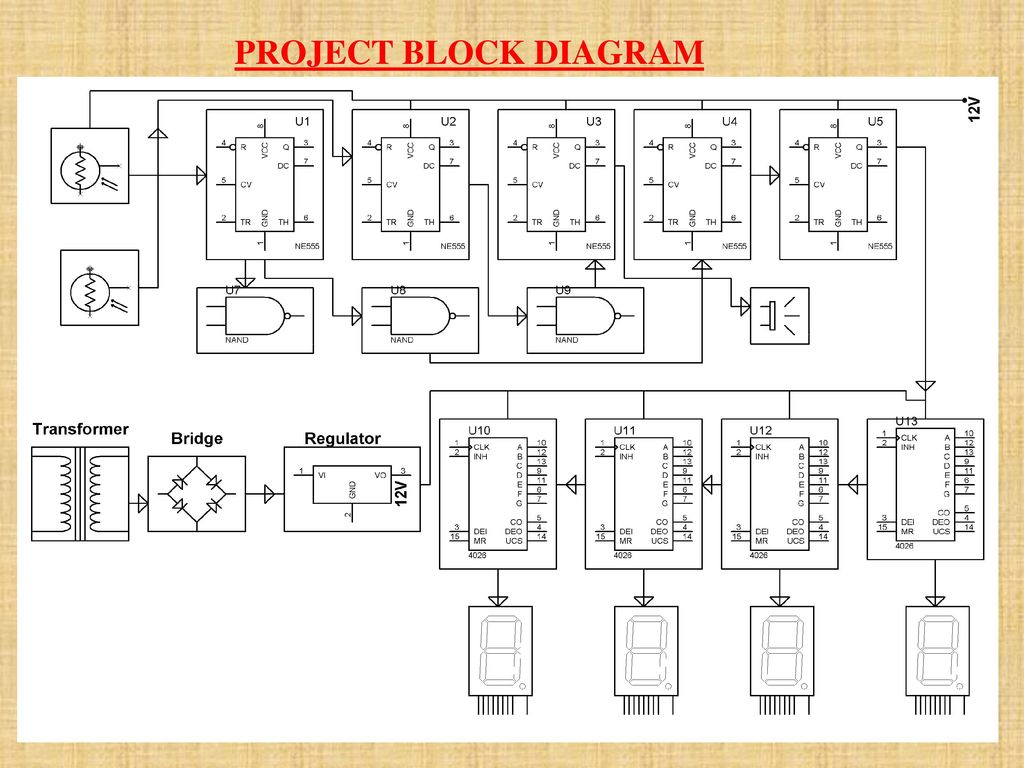 hight resolution of 3 project block diagram