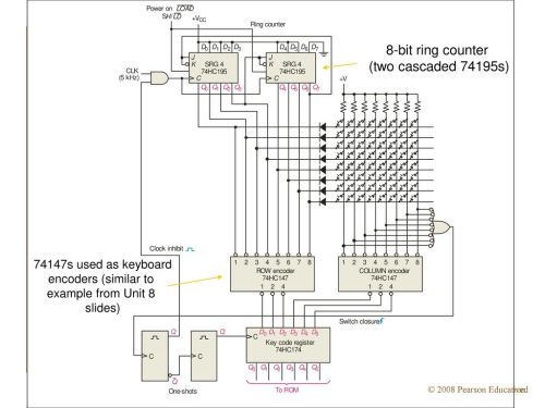small resolution of 8 bit ring counter two cascaded 74195s