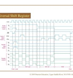 9 universal shift register [ 1024 x 768 Pixel ]