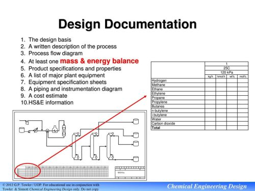 small resolution of process flow diagram 36 design documentation