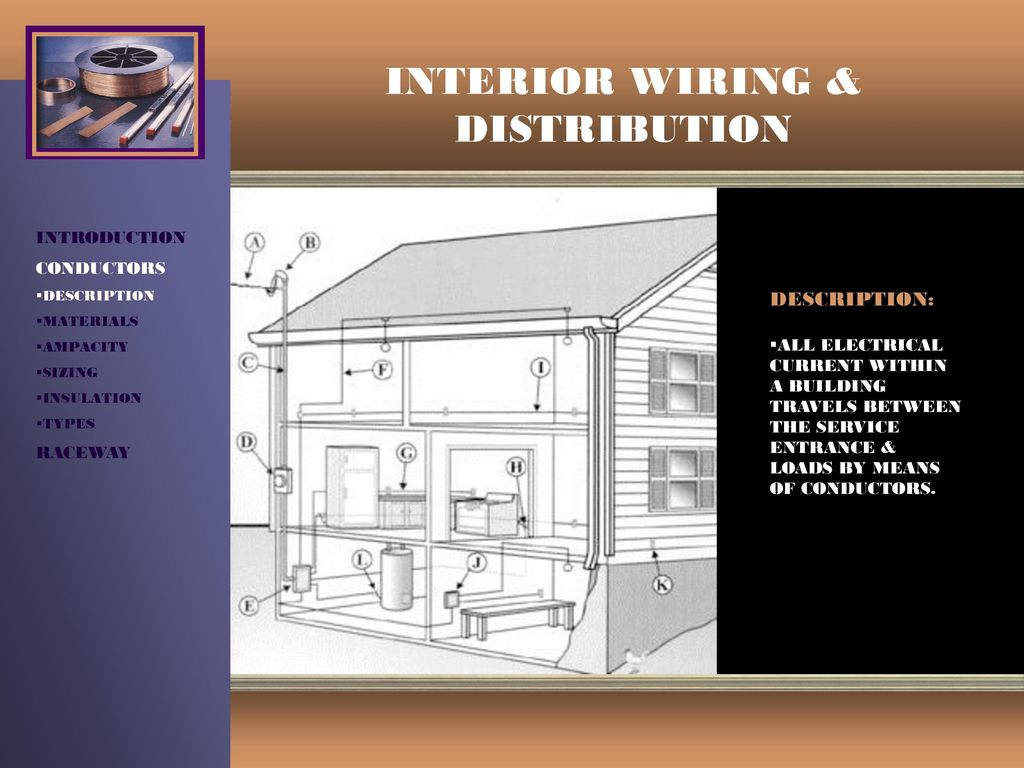 hight resolution of interior wiring distribution