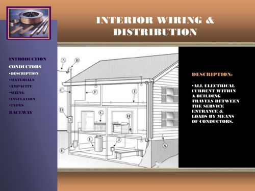 small resolution of interior wiring distribution
