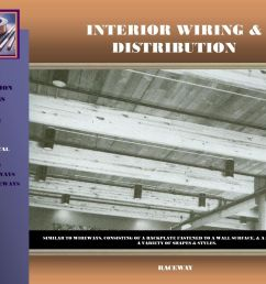 interior wiring distribution [ 1024 x 768 Pixel ]