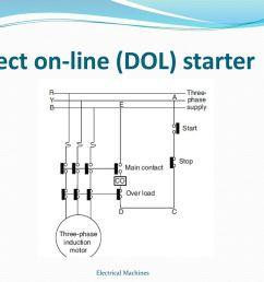 direct on line dol starter [ 1024 x 768 Pixel ]