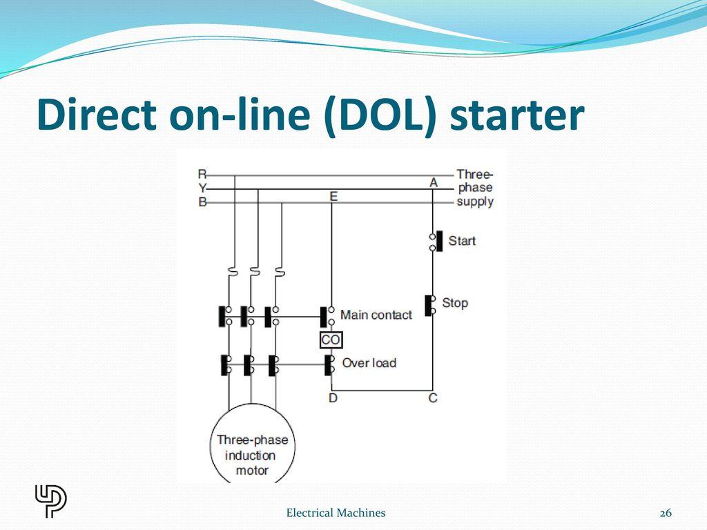 hight resolution of direct on line dol starter