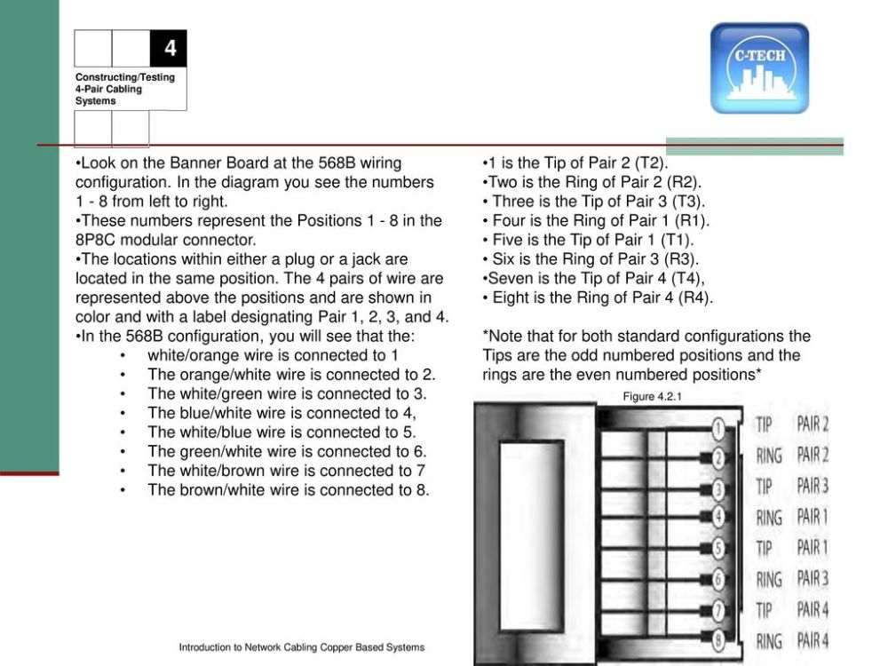 medium resolution of 5 constructing testing