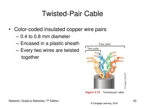 small resolution of 23 twisted pair cable