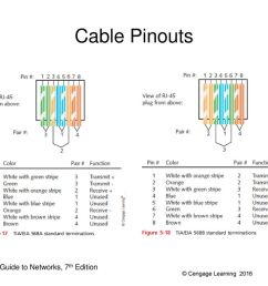 cat 3 wire schematic lok wiring diagramcat 3 cable wiring library wiring diagram cat 3 wire [ 1024 x 768 Pixel ]